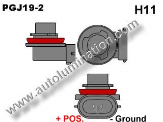H11 Pgj19-2 Headlight Socket Plug Base